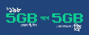 GP 10GB Internet 198TK Offer