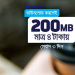 GP 200MB 4Tk For 3 Days  Mygp-Exclusive Offer 2020
