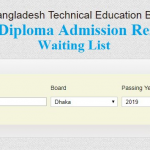 Diploma Admission Result (4tk Waiting & migration) 2019