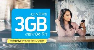 GP Monthly Internet Offer