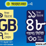 GP Bondho SIM Offer 2021! New SIM Offer GP– Offernibo.Com